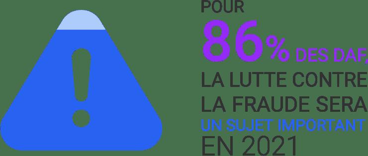 fraude et digitalisation - un sujet important en 2021 - Etude Fraude 2021 Trustpair