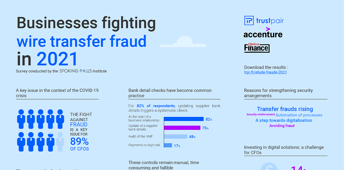 Businesses fighting wire transfer fraud in 2021
